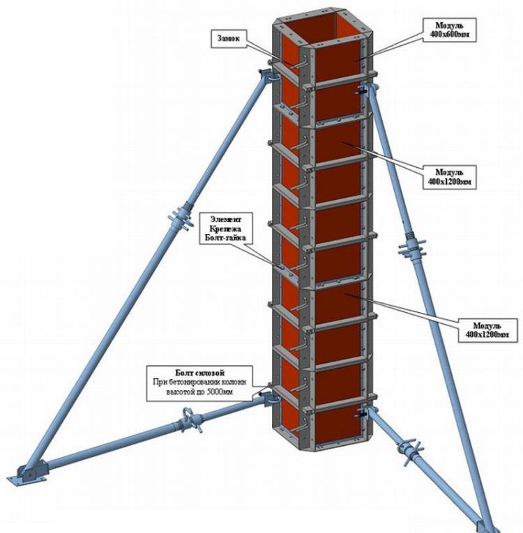 Опорные колонны железобетонные своими руками - Jiminy.ru